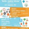 Conferinţă:  Nutriţia – Medicina viitorului